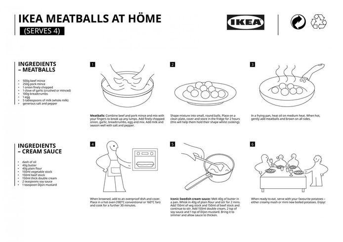 IKEA Ballen recept