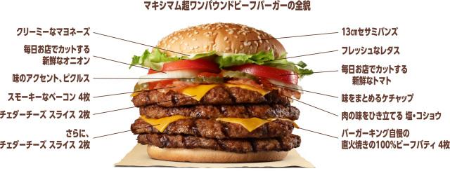 Burger King Maximum