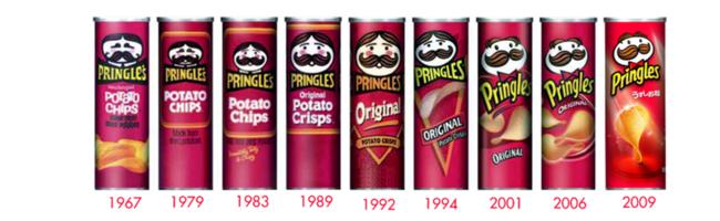 Pringles evolutie