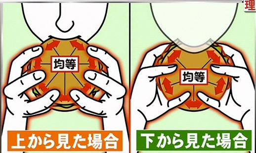 Hoe een hamburger te eten