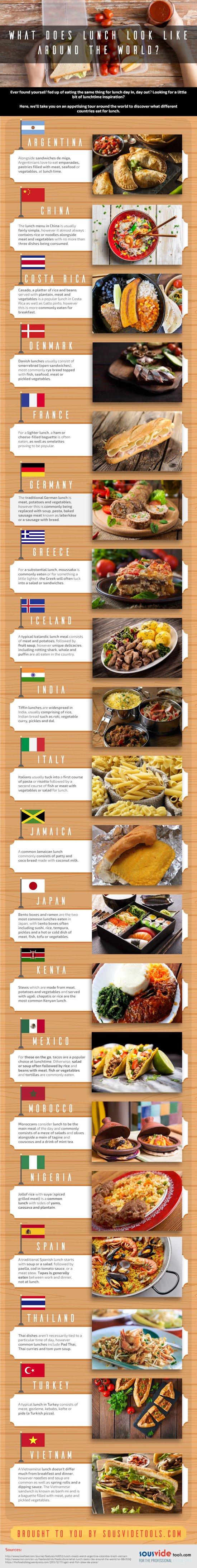 Lunch wereldwijd
