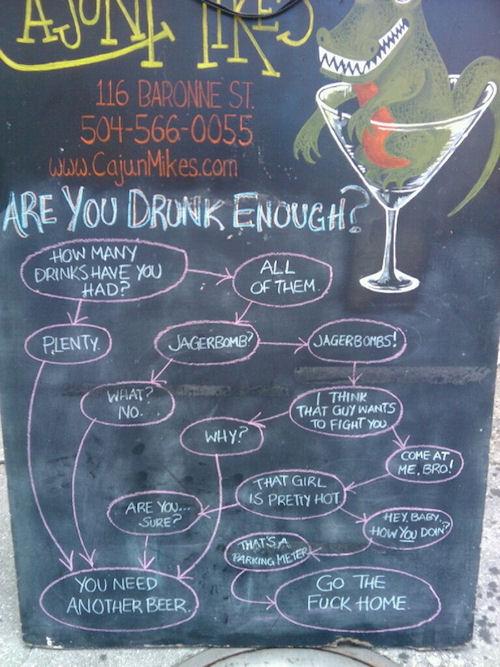 Uithangbord: stroomdiagram voor bier
