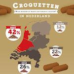 Week van de Croquet 2013