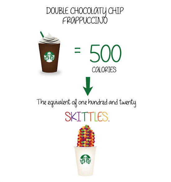 Starbucks calorieën frappuccino