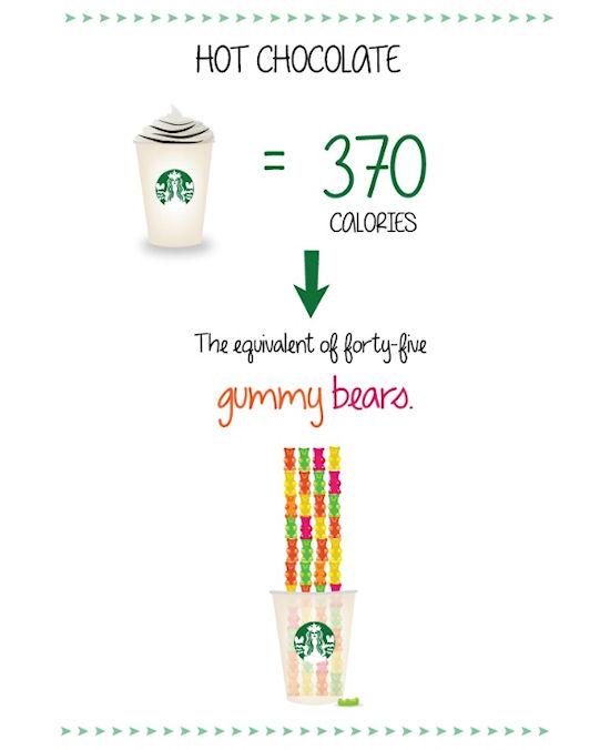 Starbucks calorieën hot chocolate